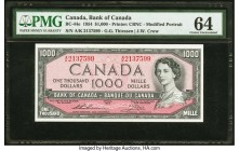 Canada Bank of Canada $1000 1954 BC-44e PMG Choice Uncirculated 64. This modified example is highlighted by a portrait of Queen Elizabeth II on the fr...