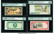 China Japanese Imperial Government; Central Bank 1 Yen; 1 Yuan ND (1940); 1936 Pick M15a; 212a Two Examples PMG Choice Uncirculated 64 EPQ; Gem Uncirc...