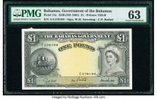 Bahamas Bahamas Government 1 Pound 1936 (ND 1961) Pick 15c PMG Choice Uncirculated 63. Previously mounted.  HID09801242017  © 2020 Heritage Auctions |...
