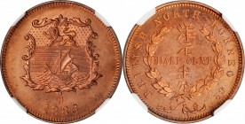 BRITISH NORTH BORNEO