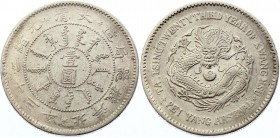China Chihli 1 Dollar 1897