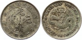 China Kiangnan 20 Cents 1898