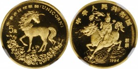 Unicorn Issues
