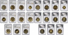 Olympic Issues