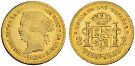 PHILIPPINEN