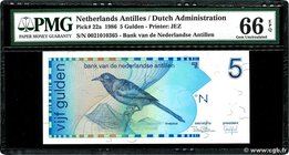 Country : NETHERLANDS ANTILLES 