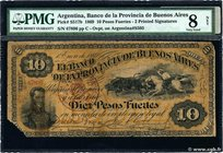 Country : ARGENTINA 