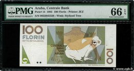 Country : ARUBA 