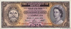 Country : BELIZE 