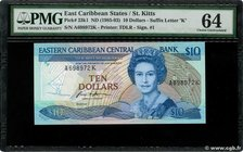 Country : CARIBBEAN 
