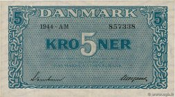 Country : DENMARK 