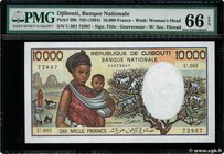 Country : DJIBOUTI 